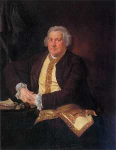 Joseph Wright Of Derby -